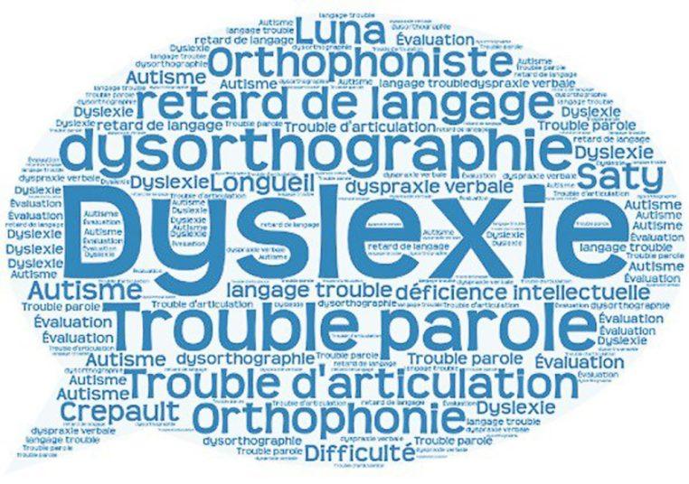 Nuage de mots de dyslexie